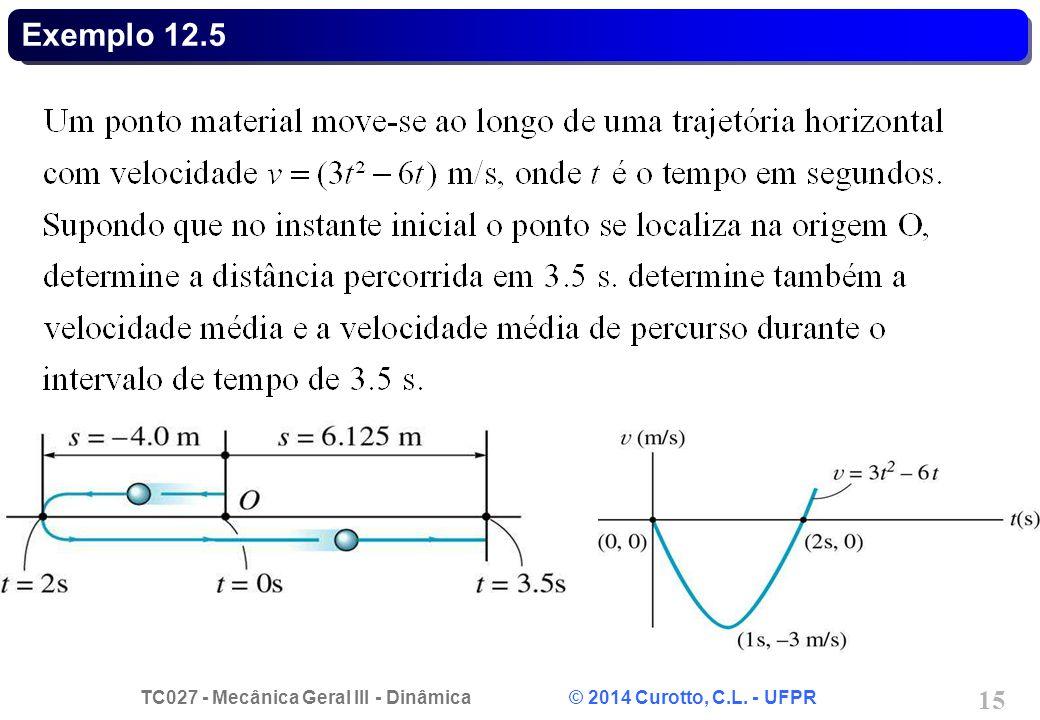 Exemplo 12.5