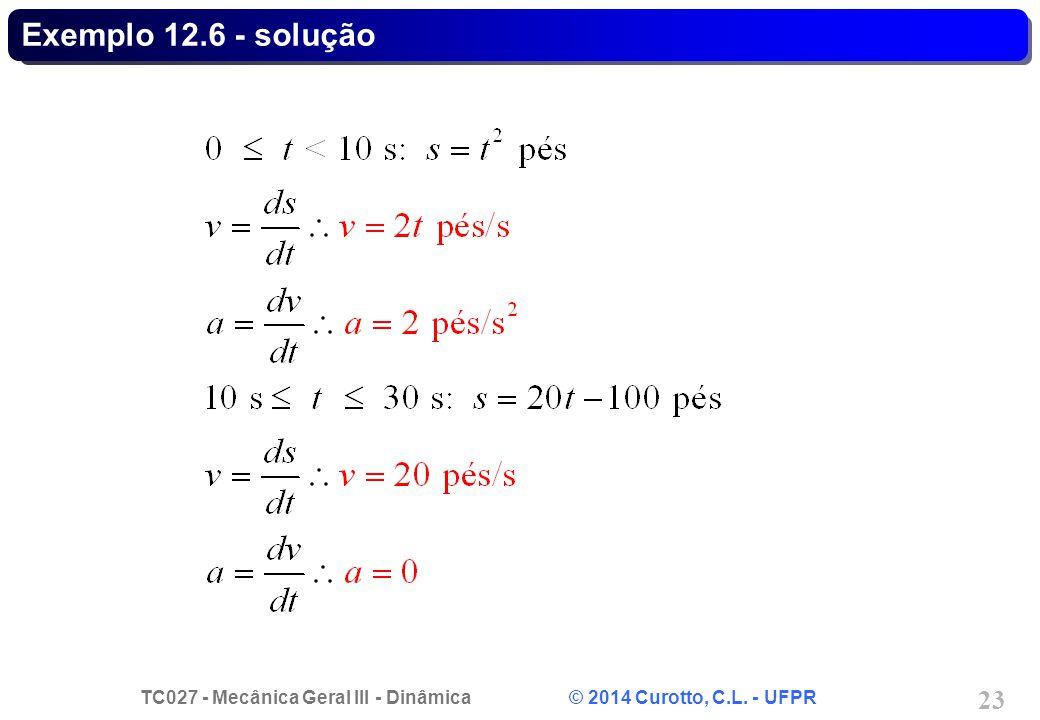 Exemplo 12.6 - solução