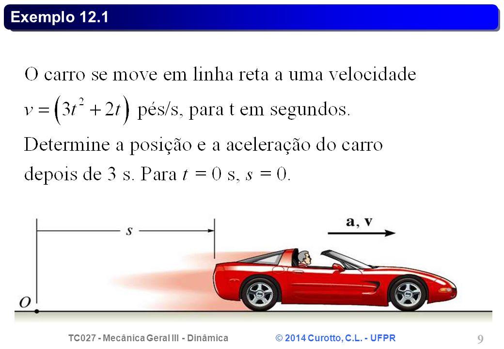 Exemplo 12.1