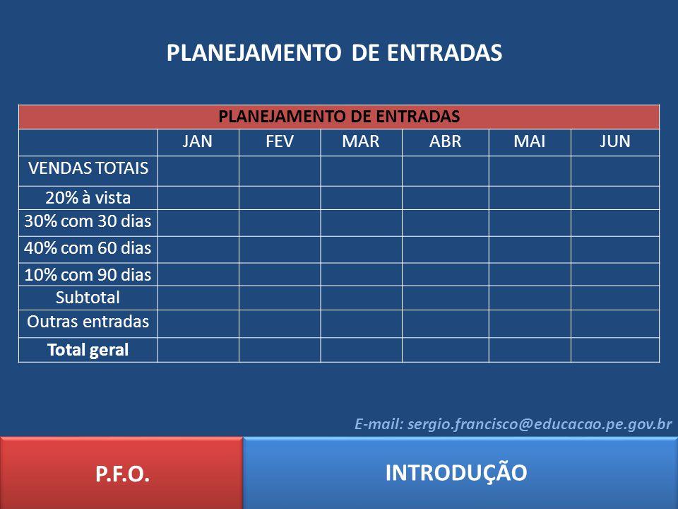 PLANEJAMENTO DE ENTRADAS