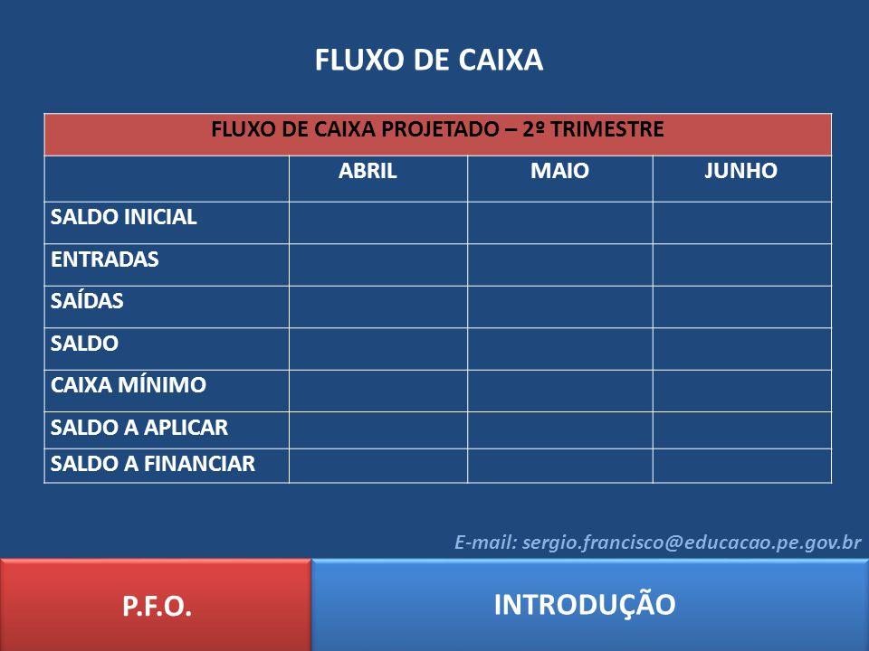 FLUXO DE CAIXA PROJETADO – 2º TRIMESTRE
