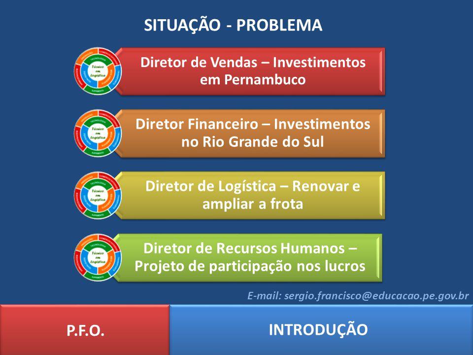 SITUAÇÃO - PROBLEMA P.F.O. INTRODUÇÃO