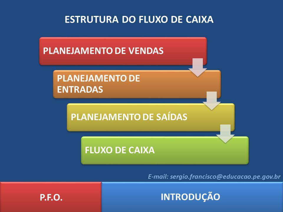 ESTRUTURA DO FLUXO DE CAIXA