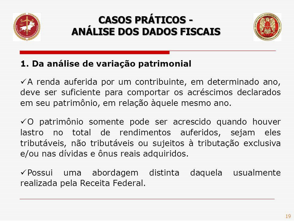 CASOS PRÁTICOS - ANÁLISE DOS DADOS FISCAIS