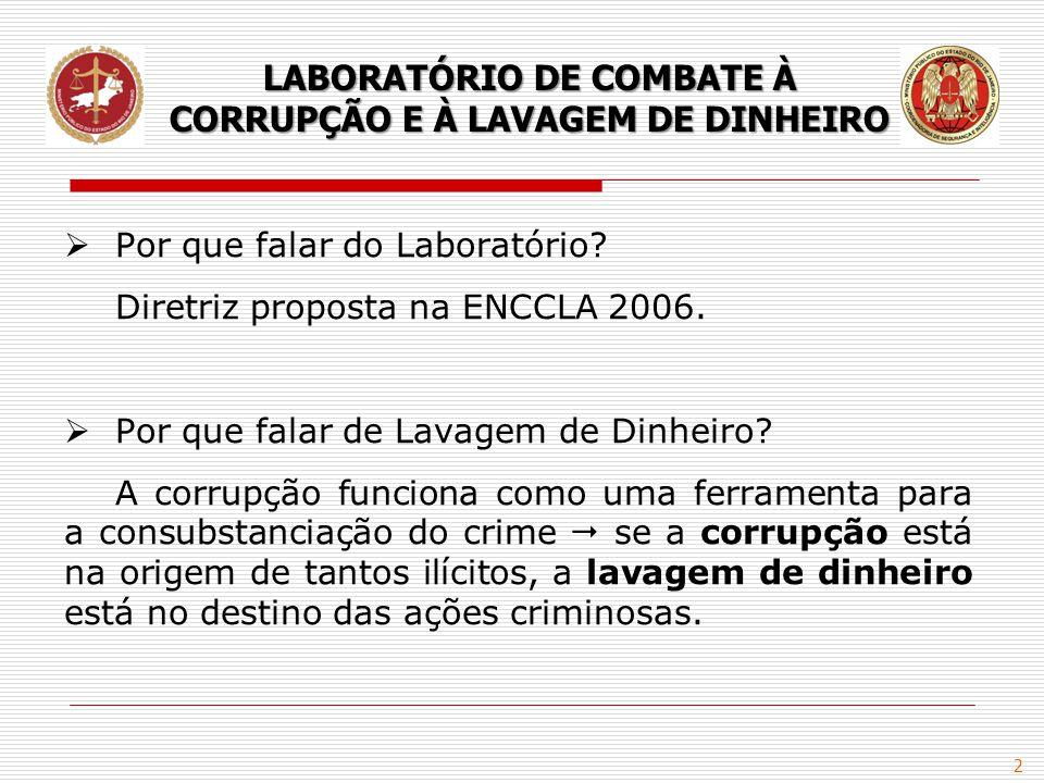 LABORATÓRIO DE COMBATE À CORRUPÇÃO E À LAVAGEM DE DINHEIRO