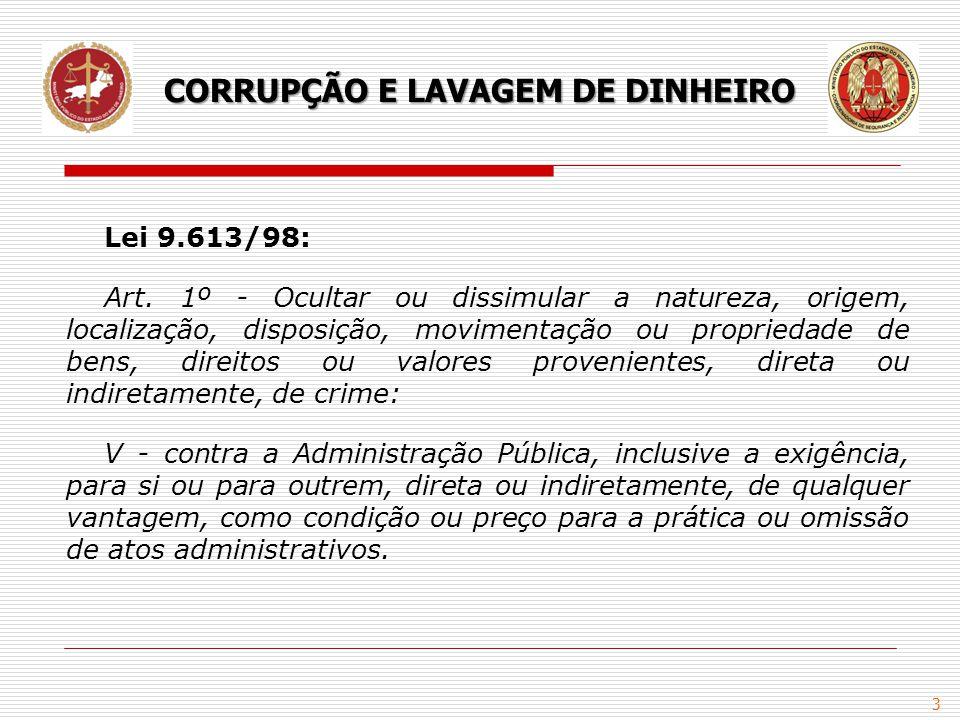 CORRUPÇÃO E LAVAGEM DE DINHEIRO