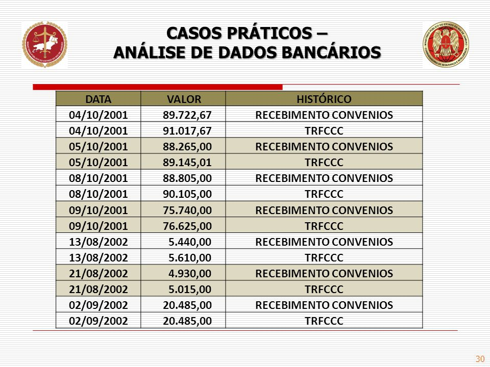 CASOS PRÁTICOS – ANÁLISE DE DADOS BANCÁRIOS RECEBIMENTO CONVENIOS