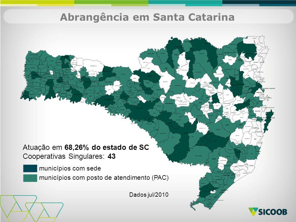 Abrangência em Santa Catarina