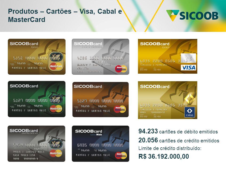 Produtos – Cartões – Visa, Cabal e MasterCard