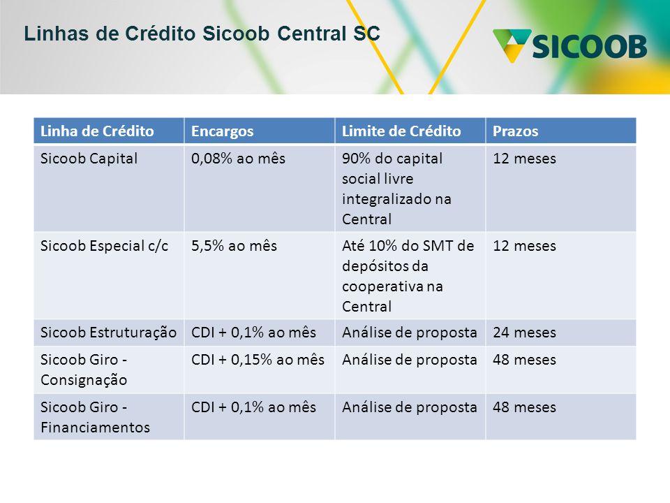 Linhas de Crédito Sicoob Central SC