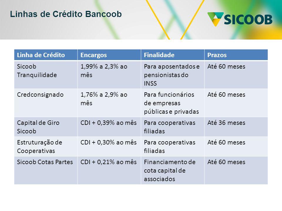 Linhas de Crédito Bancoob