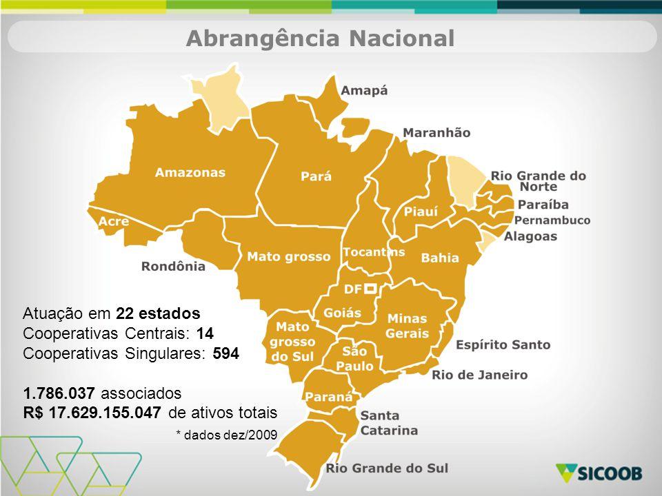 Abrangência Nacional Atuação em 22 estados Cooperativas Centrais: 14