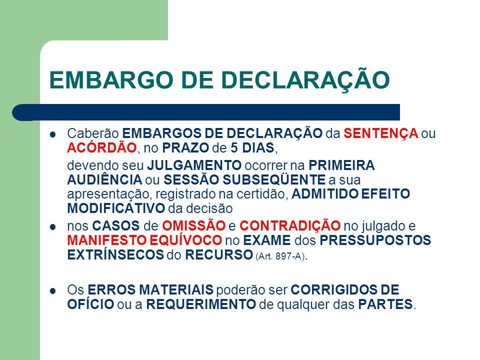 EMBARGO DE DECLARAÇÃO Caberão EMBARGOS DE DECLARAÇÃO da SENTENÇA ou ACÓRDÃO, no PRAZO de 5 DIAS,