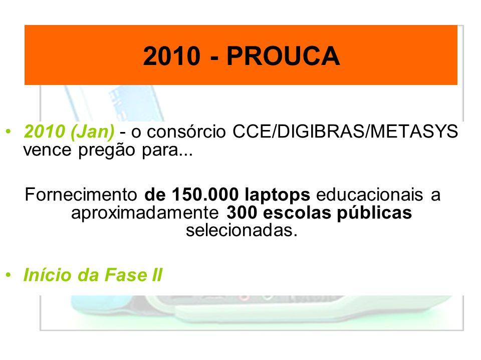 2010 - PROUCA 2010 (Jan) - o consórcio CCE/DIGIBRAS/METASYS vence pregão para...