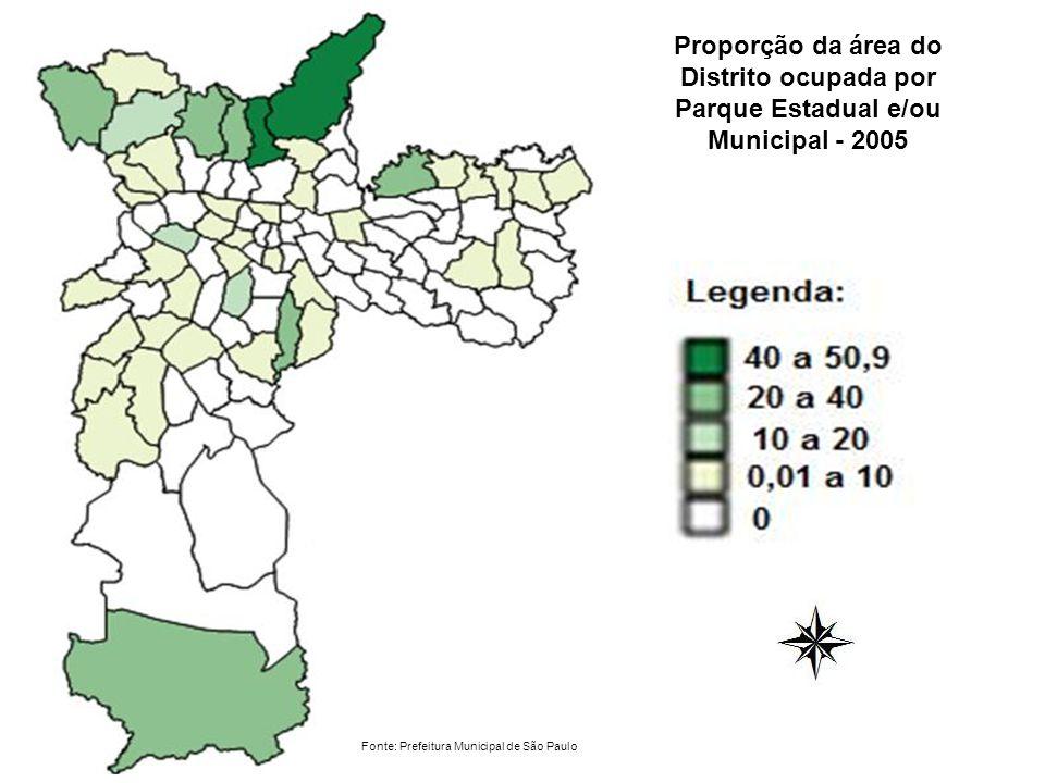 Proporção da área do Distrito ocupada por Parque Estadual e/ou Municipal - 2005