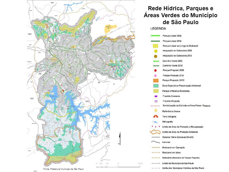 Rede Hídrica, Parques e Áreas Verdes do Município de São Paulo