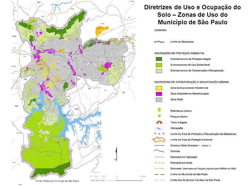 Diretrizes de Uso e Ocupação do Solo – Zonas de Uso do Município de São Paulo