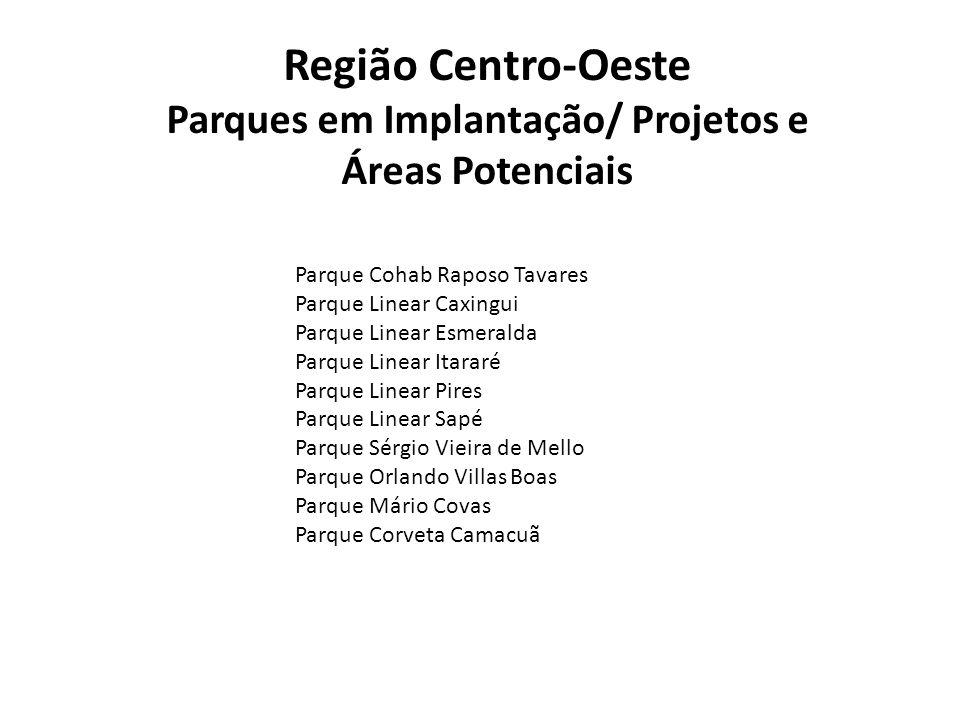Parques em Implantação/ Projetos e