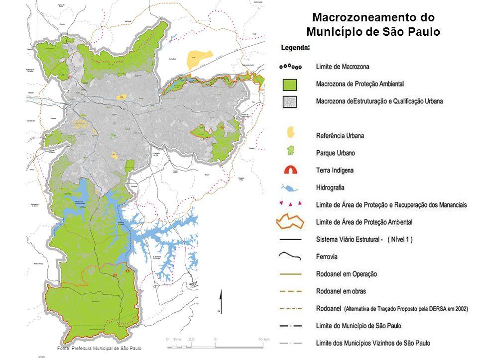 Macrozoneamento do Município de São Paulo