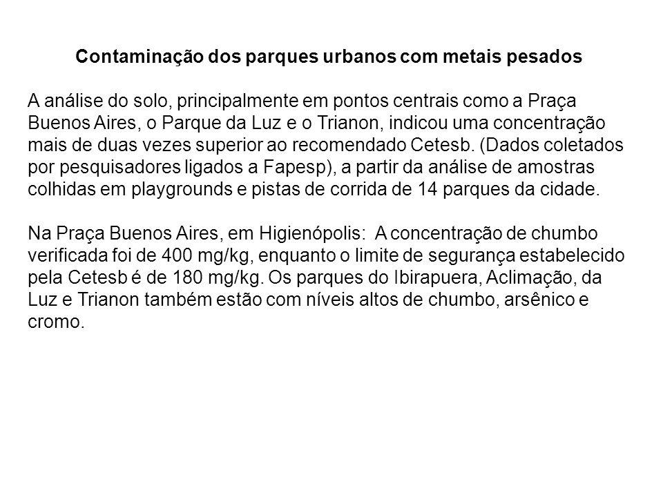 Contaminação dos parques urbanos com metais pesados