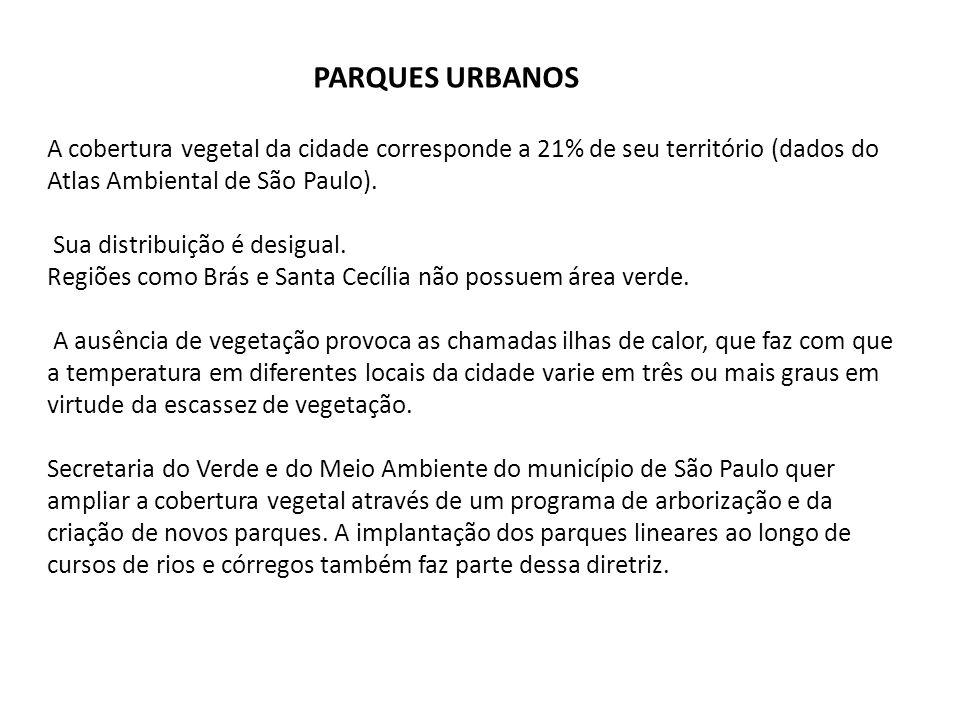 PARQUES URBANOS A cobertura vegetal da cidade corresponde a 21% de seu território (dados do Atlas Ambiental de São Paulo).