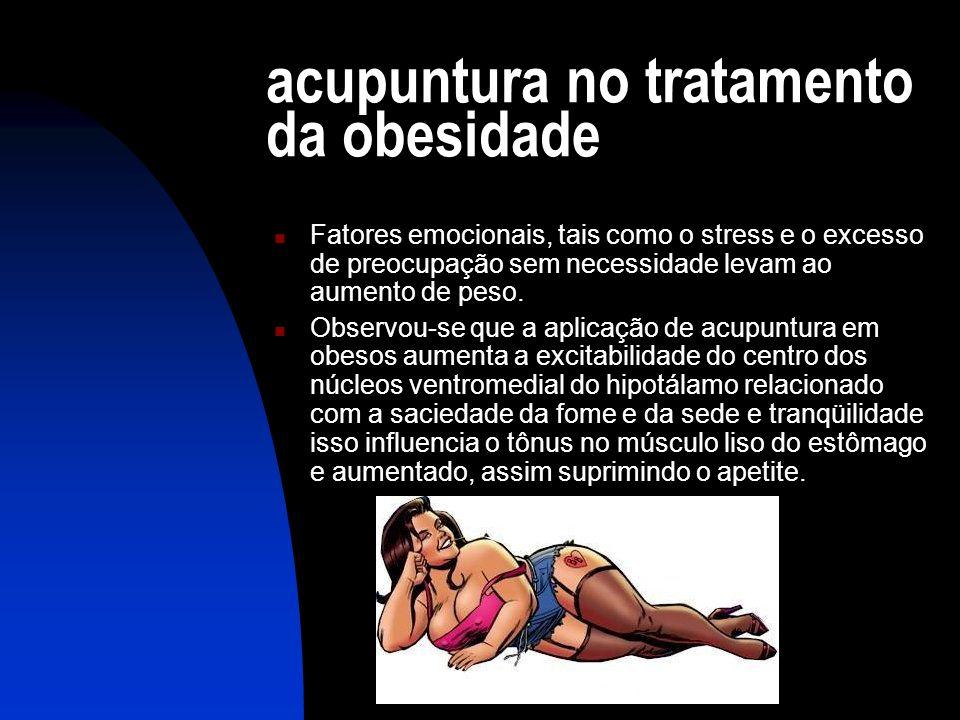 acupuntura no tratamento da obesidade