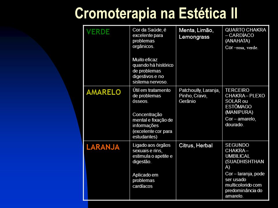 Cromoterapia na Estética II