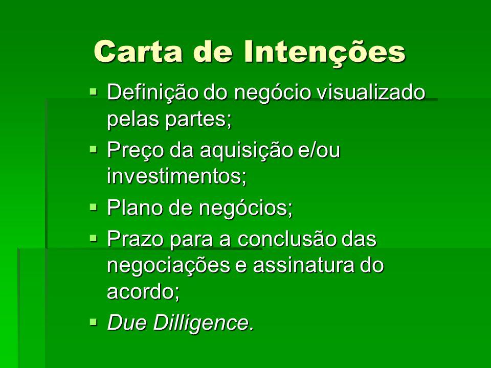 Carta de Intenções Definição do negócio visualizado pelas partes;