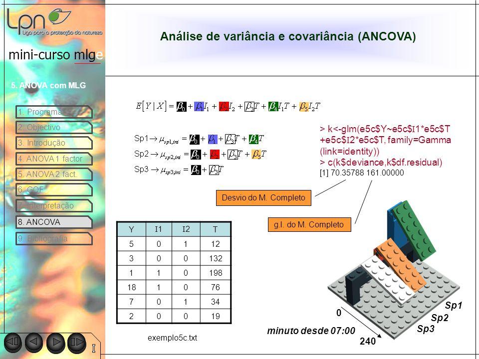 Análise de variância e covariância (ANCOVA)