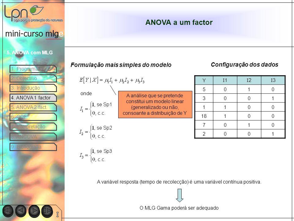 ANOVA a um factor Formulação mais simples do modelo