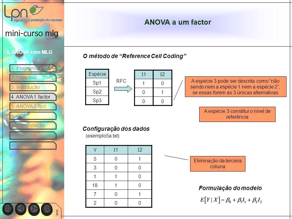 ANOVA a um factor O método de Reference Cell Coding