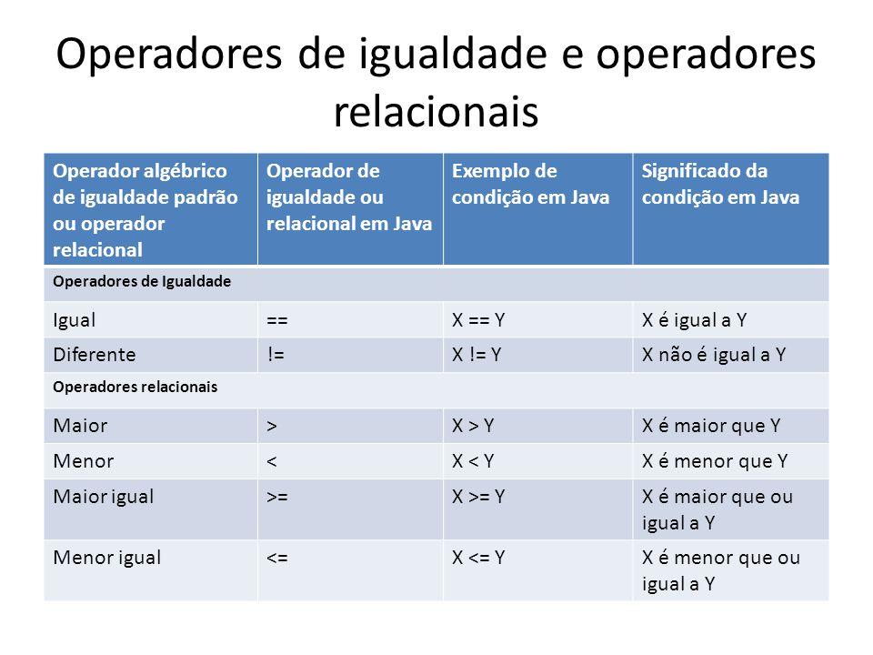 Operadores de igualdade e operadores relacionais