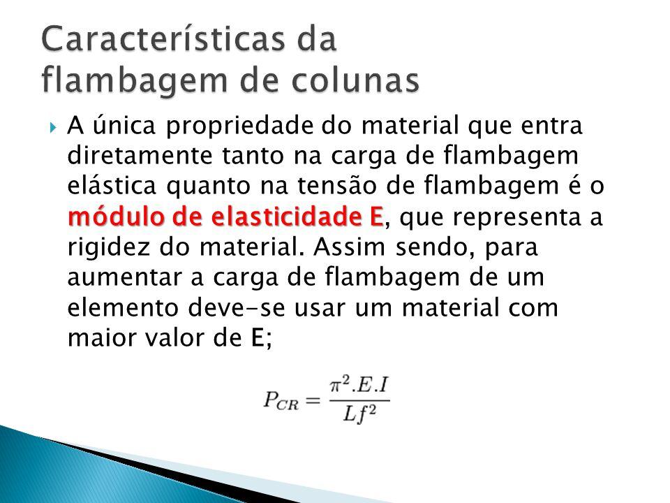 Características da flambagem de colunas