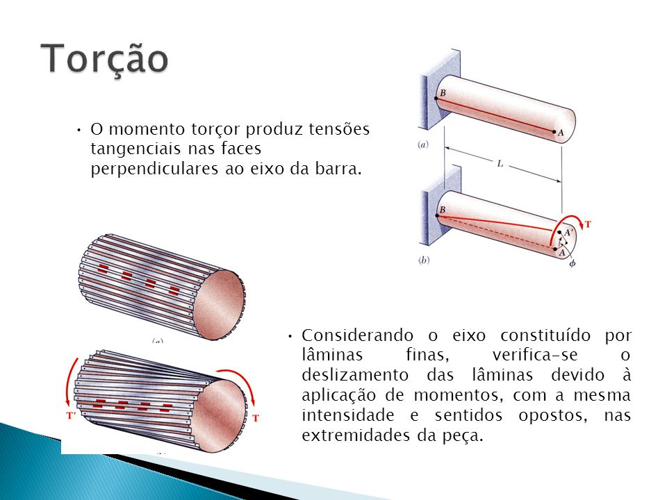 Torção O momento torçor produz tensões tangenciais nas faces perpendiculares ao eixo da barra.