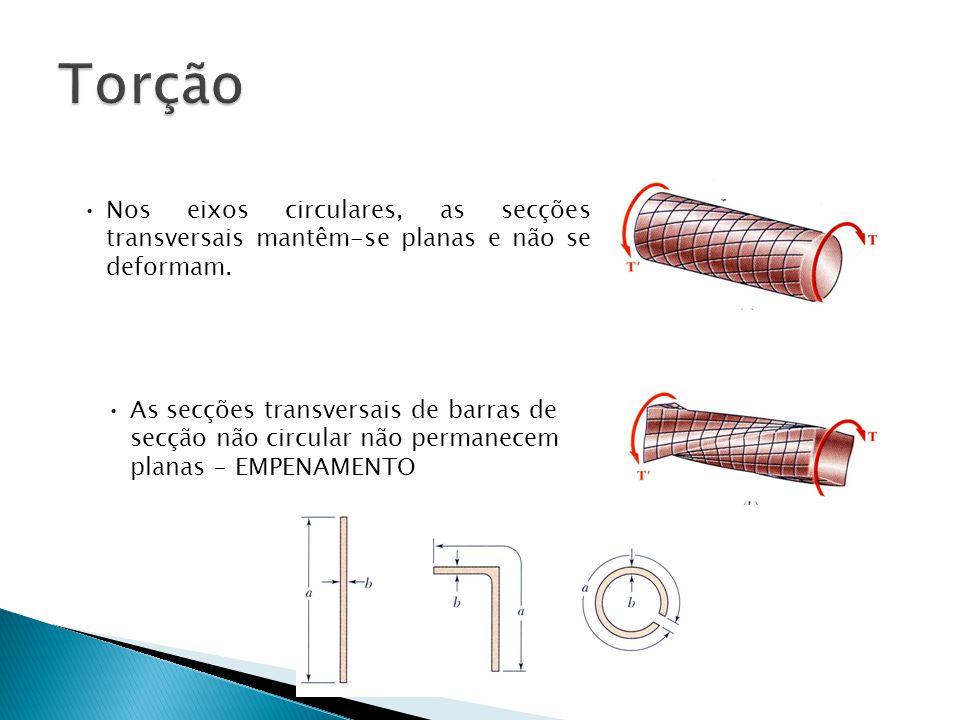 Torção Nos eixos circulares, as secções transversais mantêm-se planas e não se deformam.