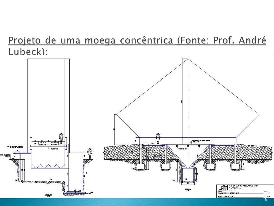 Projeto de uma moega concêntrica (Fonte: Prof. André Lubeck):