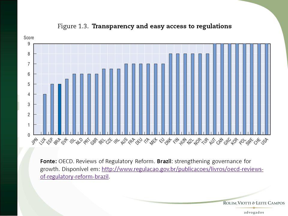 Fonte: OECD. Reviews of Regulatory Reform