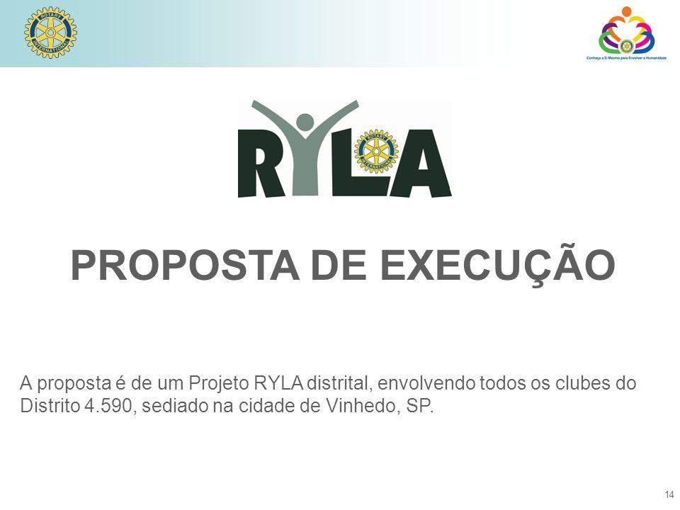 PROPOSTA DE EXECUÇÃO A proposta é de um Projeto RYLA distrital, envolvendo todos os clubes do Distrito 4.590, sediado na cidade de Vinhedo, SP.
