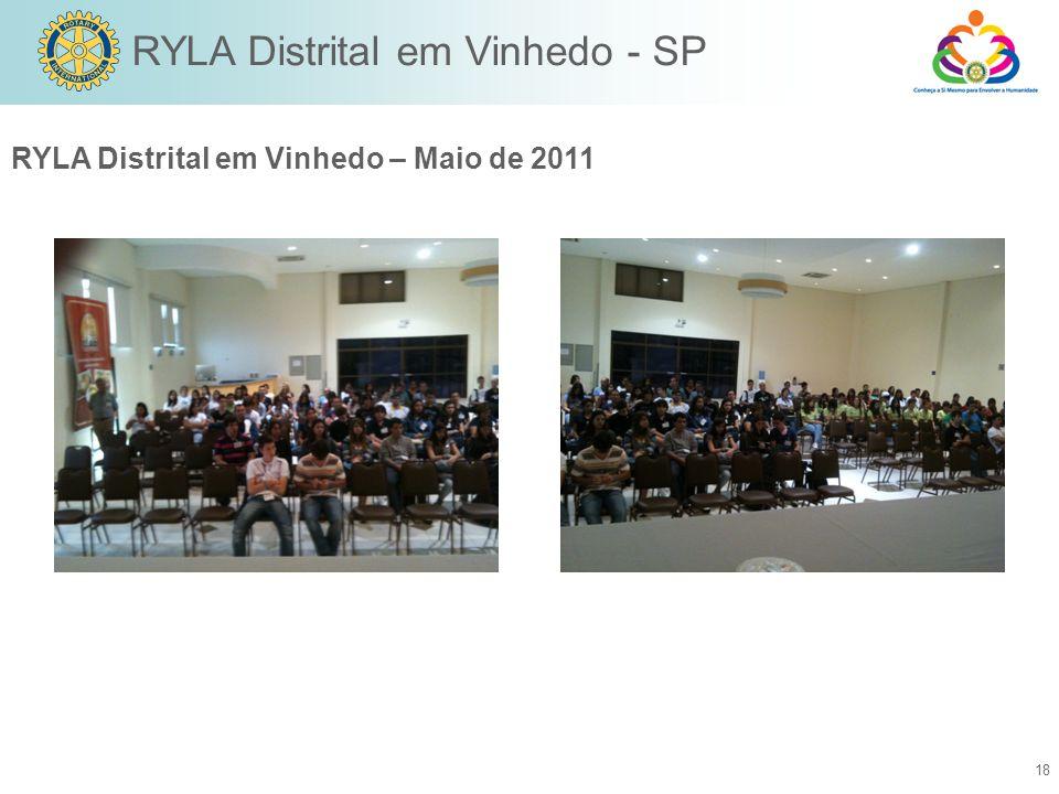 RYLA Distrital em Vinhedo - SP