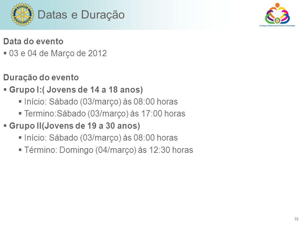 Datas e Duração Data do evento 03 e 04 de Março de 2012