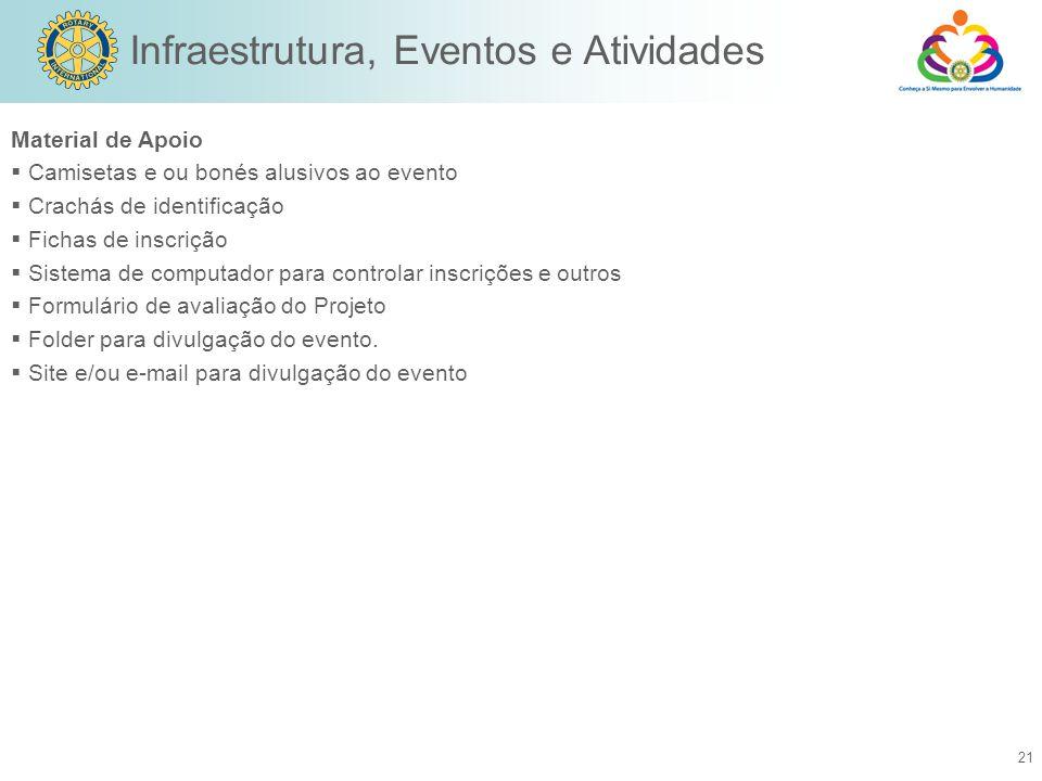 Infraestrutura, Eventos e Atividades