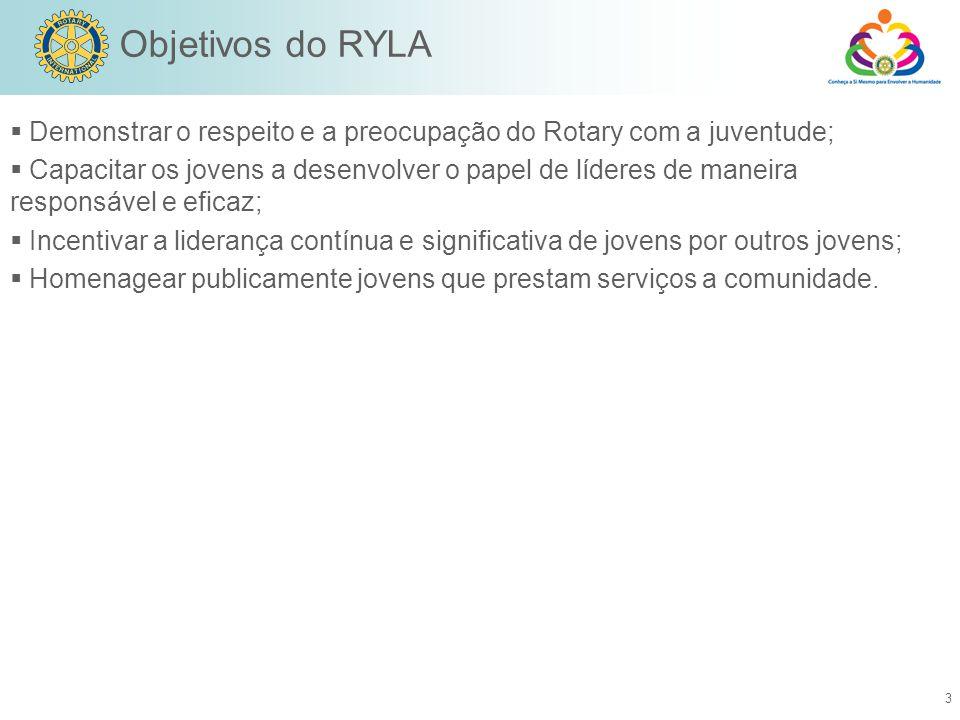 Objetivos do RYLA Demonstrar o respeito e a preocupação do Rotary com a juventude;