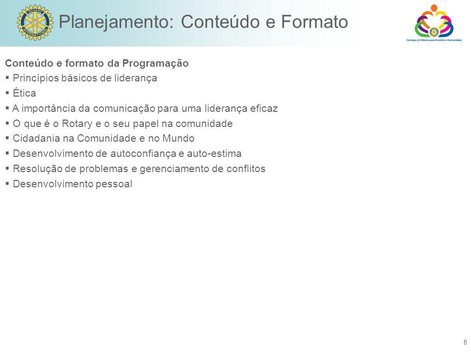 Planejamento: Conteúdo e Formato