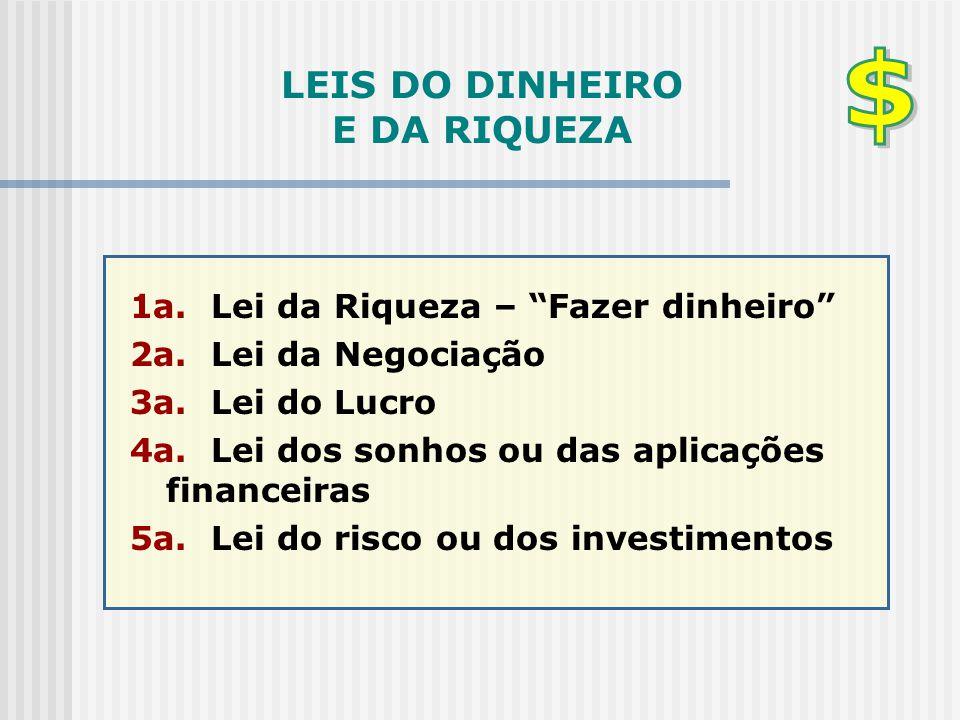 LEIS DO DINHEIRO E DA RIQUEZA
