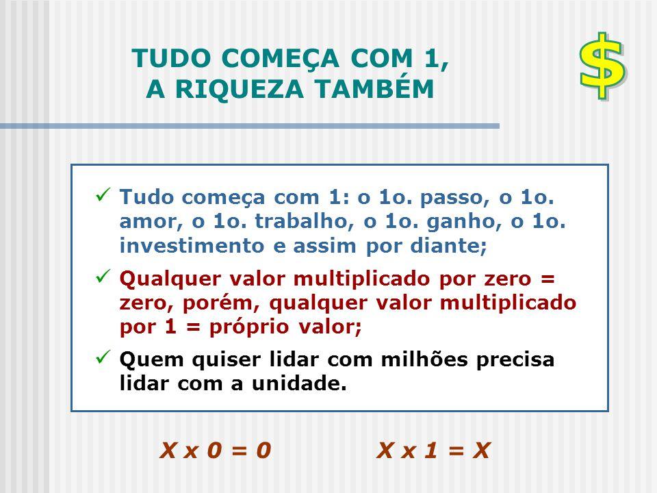 TUDO COMEÇA COM 1, A RIQUEZA TAMBÉM