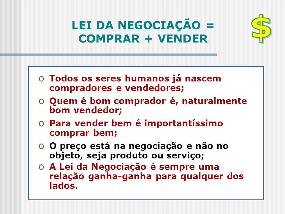 LEI DA NEGOCIAÇÃO = COMPRAR + VENDER