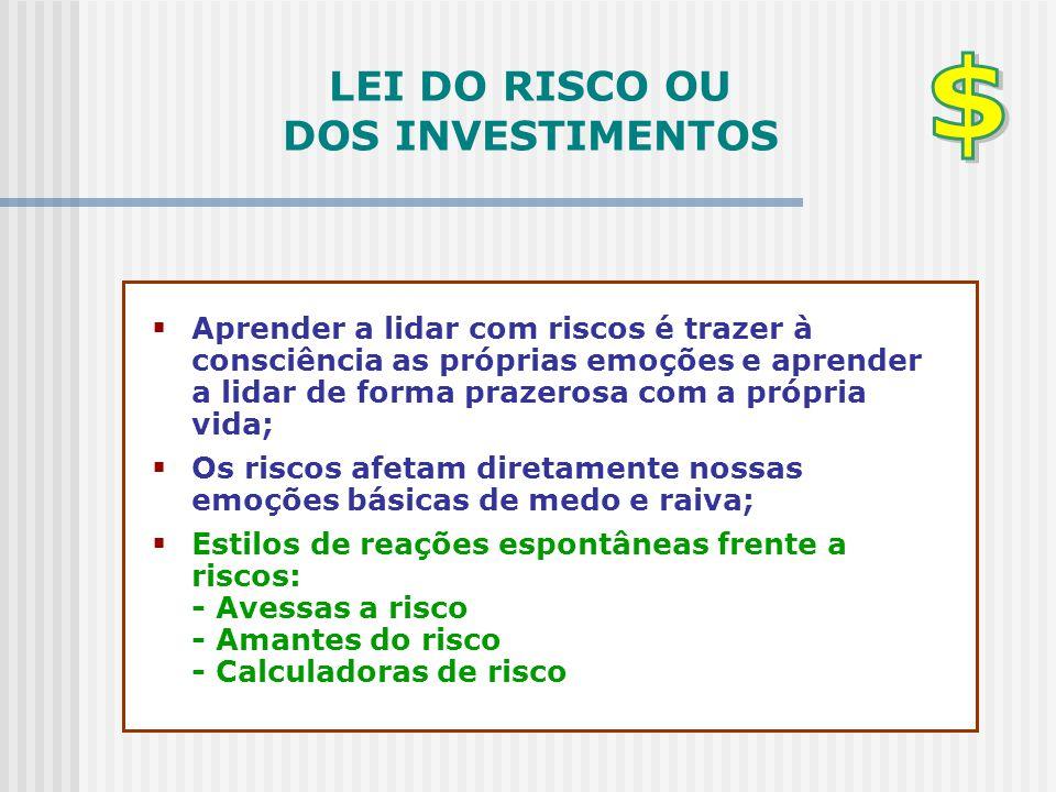 LEI DO RISCO OU DOS INVESTIMENTOS