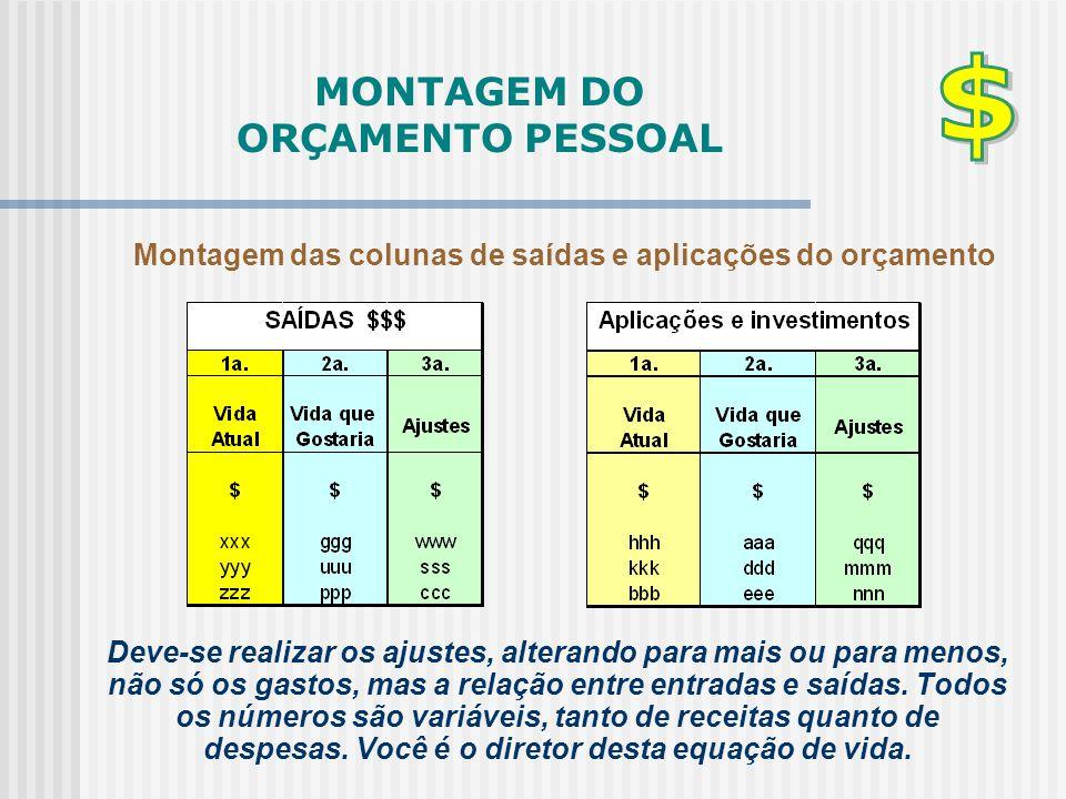MONTAGEM DO ORÇAMENTO PESSOAL