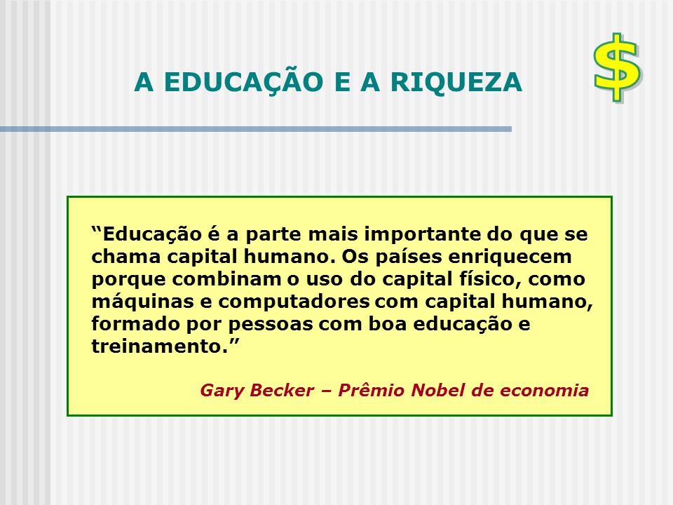 A EDUCAÇÃO E A RIQUEZA