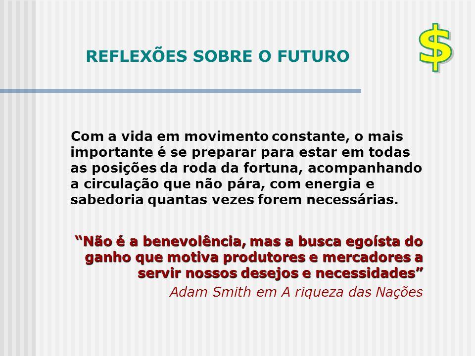 REFLEXÕES SOBRE O FUTURO